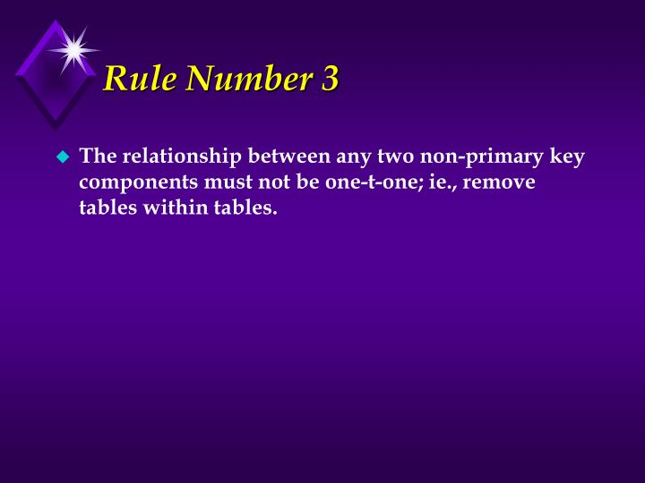 Rule Number 3