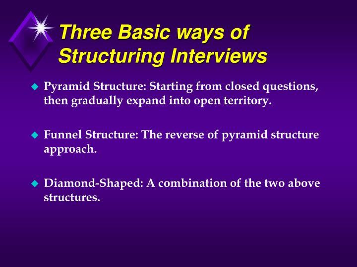 Three Basic ways of Structuring Interviews