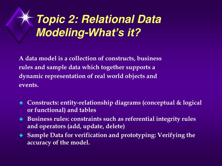 Topic 2: Relational Data Modeling-What's it?