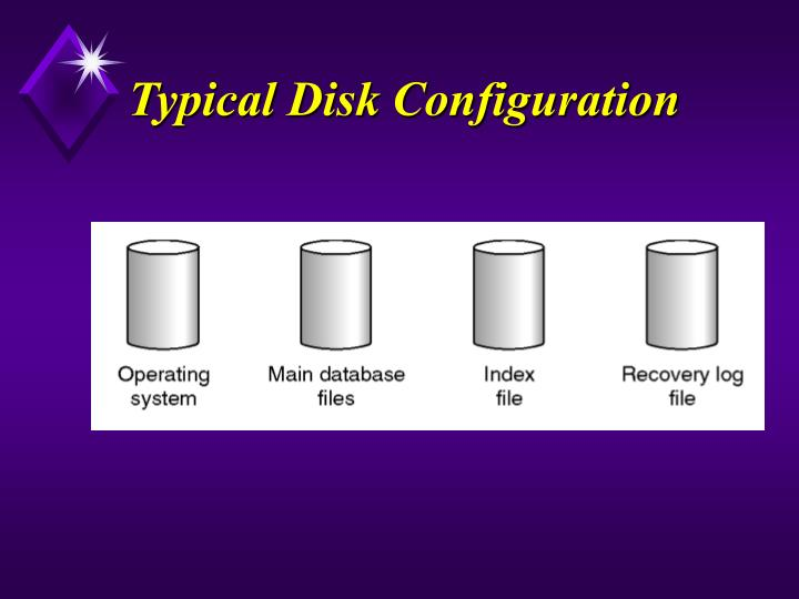 Typical Disk Configuration