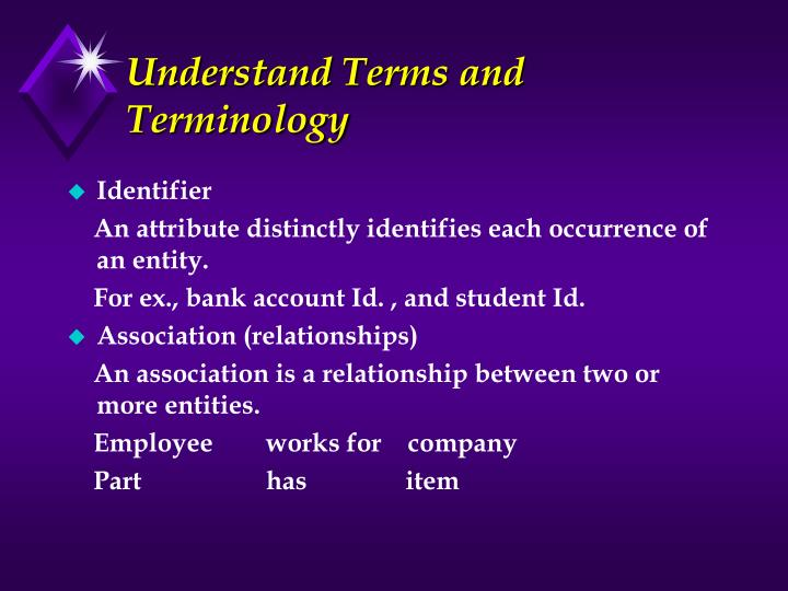 Understand Terms and Terminology