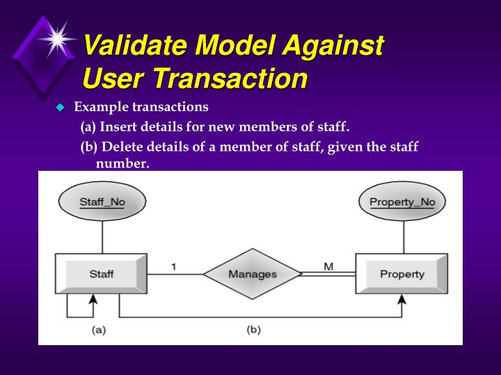 Validate Model Against  User Transaction