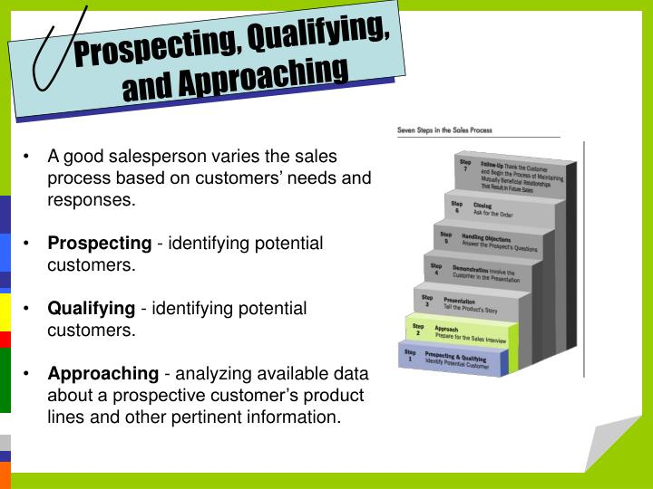 Prospecting, Qualifying, and Approaching