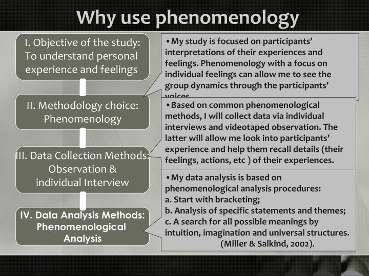 Why use phenomenology