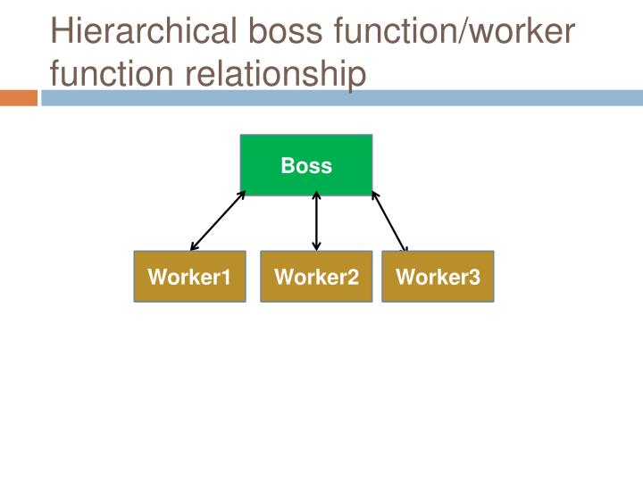 Hierarchical boss function/worker function relationship