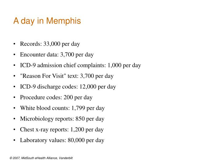 A day in Memphis