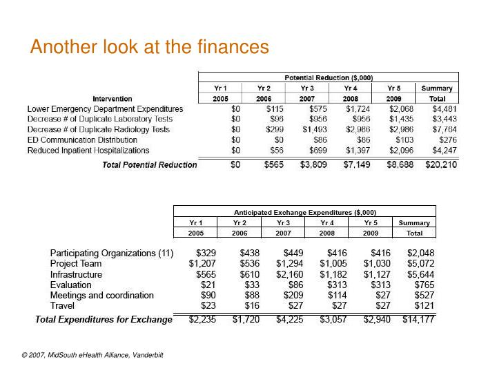 Another look at the finances