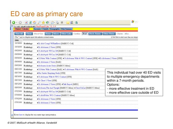 ED care as primary care