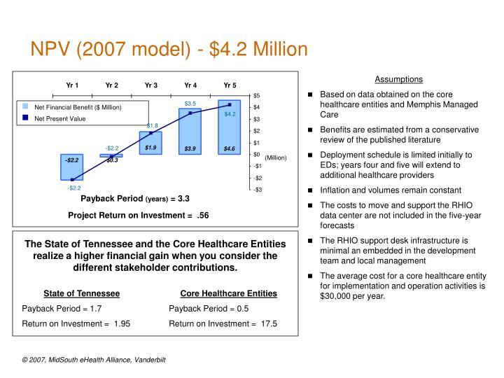 NPV (2007 model) - $4.2 Million