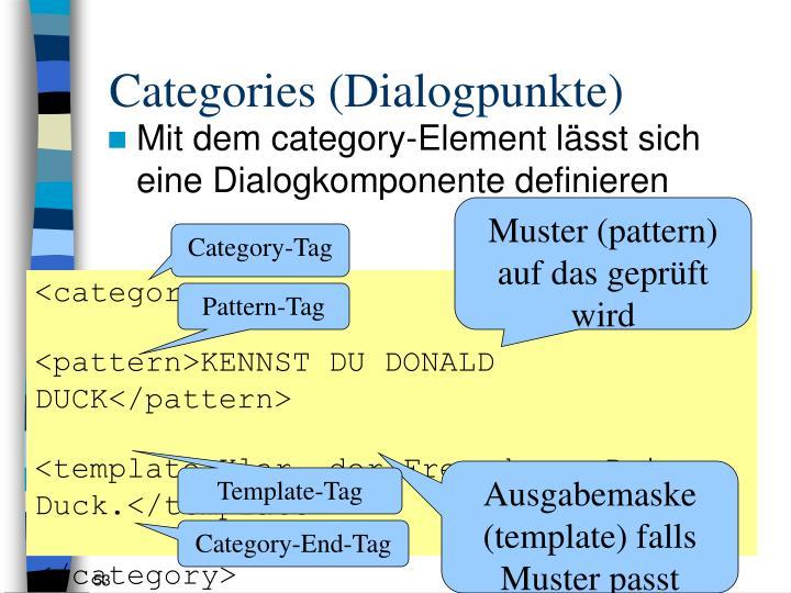 Categories (Dialogpunkte)