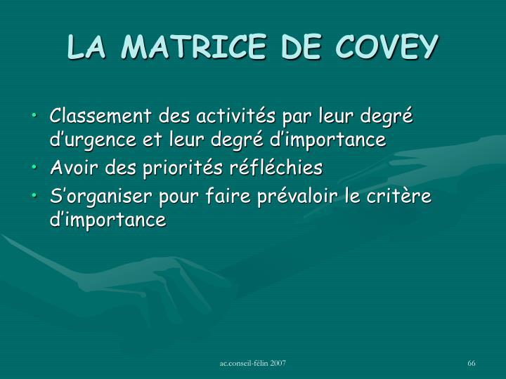 LA MATRICE DE COVEY
