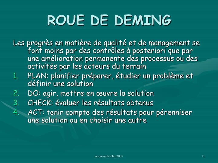 ROUE DE DEMING