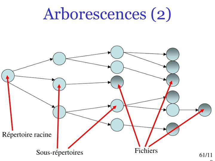 Arborescences (2)