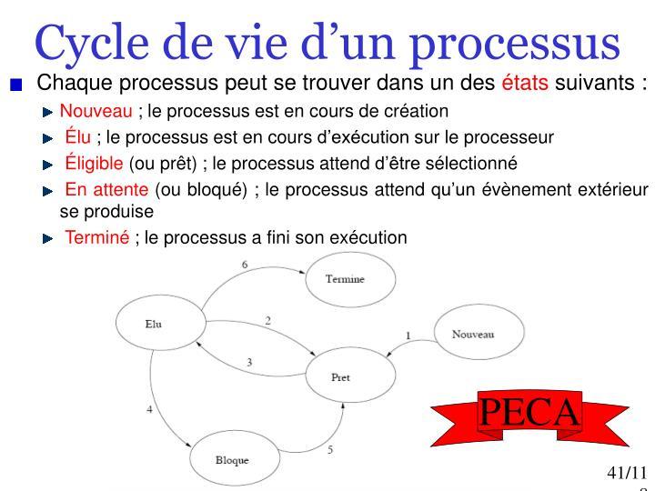 Cycle de vie d'un processus