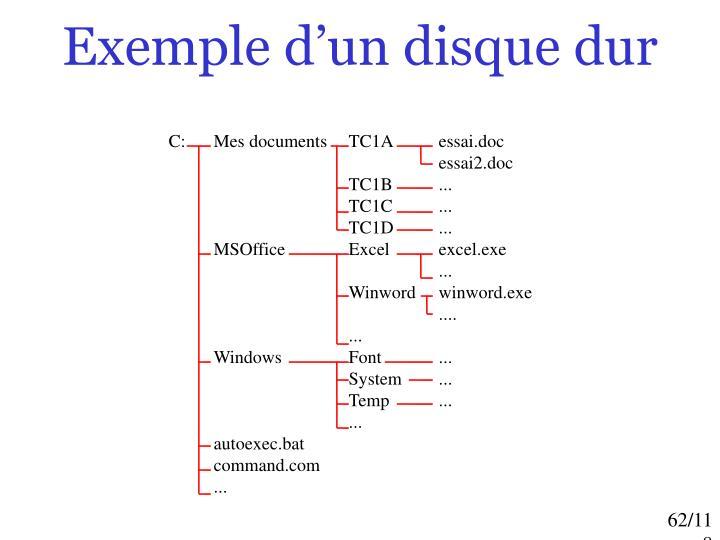 Exemple d'un disque dur