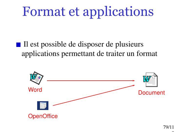 Format et applications