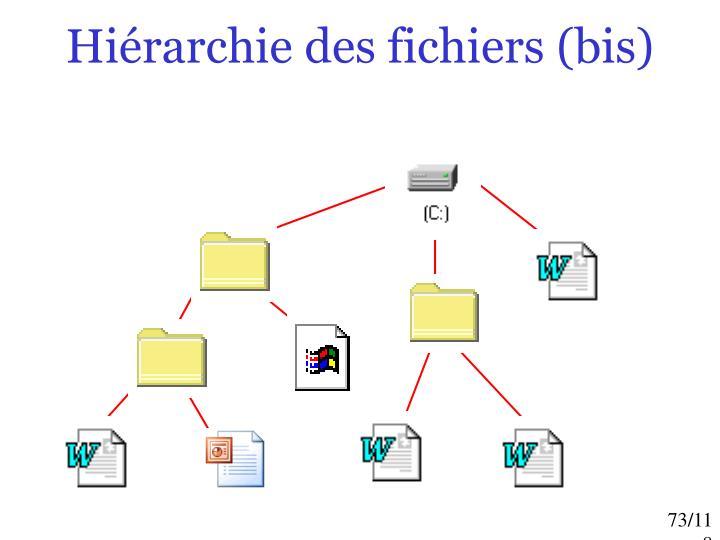 Hiérarchie des fichiers (bis)