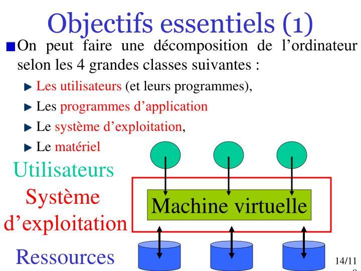 Objectifs essentiels (1)