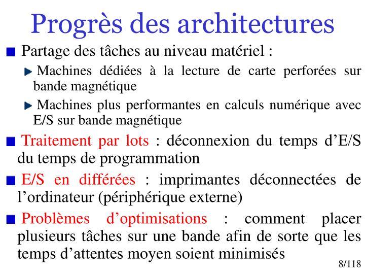 Progrès des architectures
