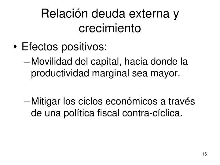 Relación deuda externa y crecimiento