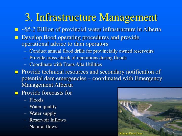 3. Infrastructure Management