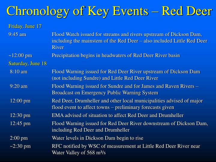 Chronology of Key Events – Red Deer