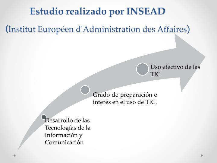 Estudio realizado por INSEAD
