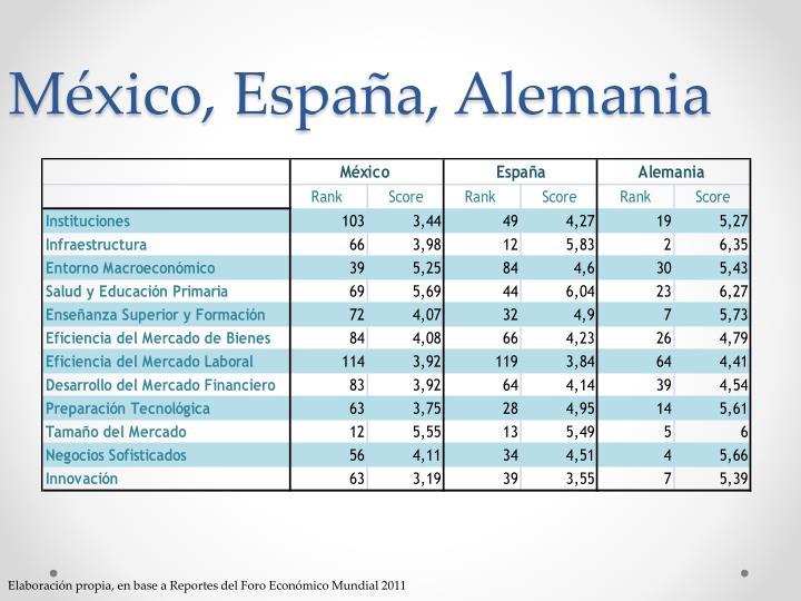 México, España, Alemania