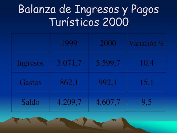 Balanza de Ingresos y Pagos Tursticos 2000