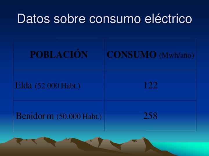 Datos sobre consumo elctrico
