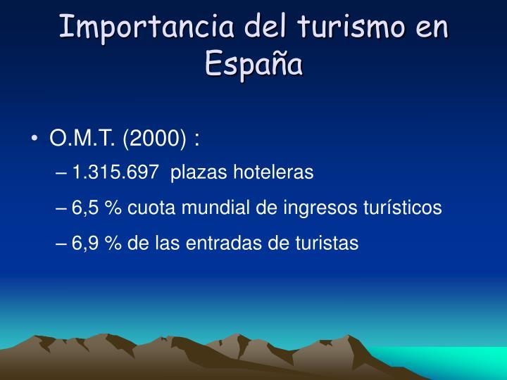 Importancia del turismo en Espaa