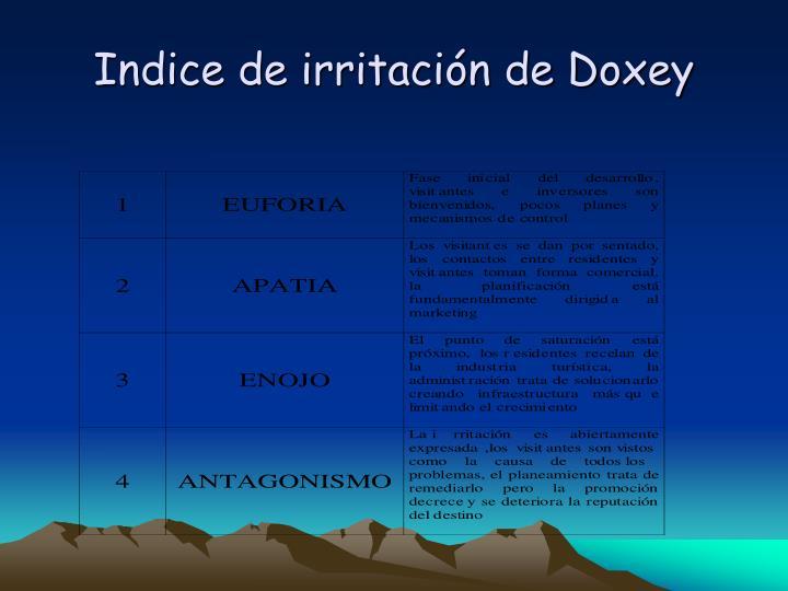 Indice de irritacin de Doxey