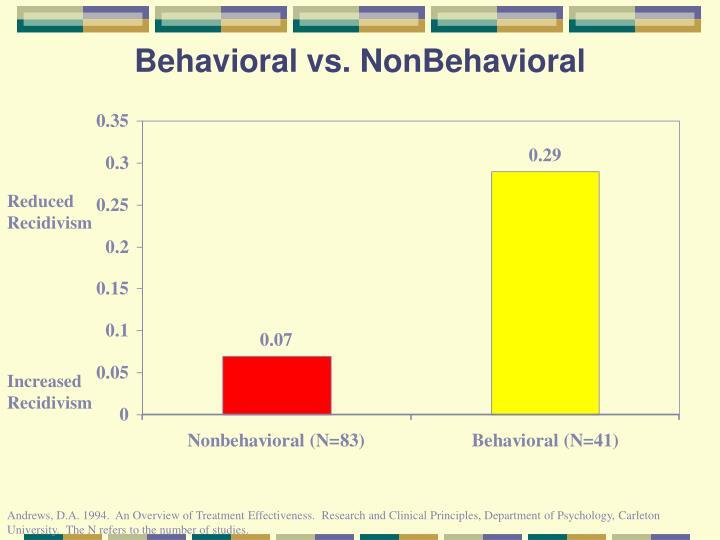 Behavioral vs. NonBehavioral