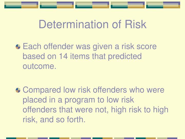 Determination of Risk
