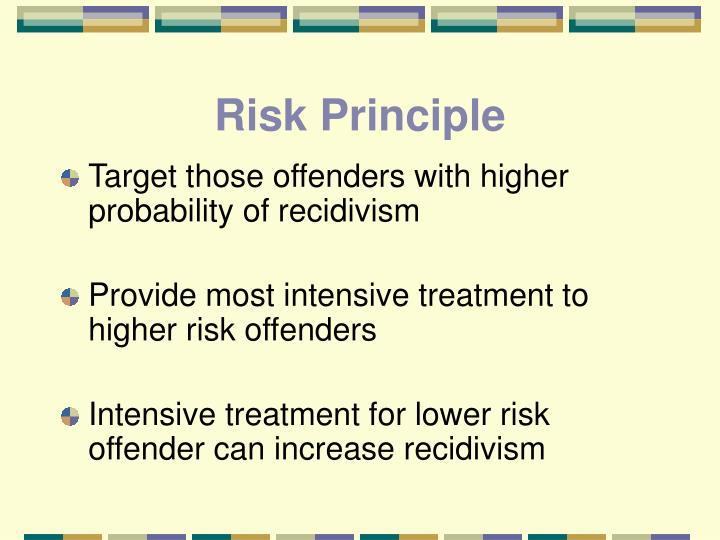 Risk Principle