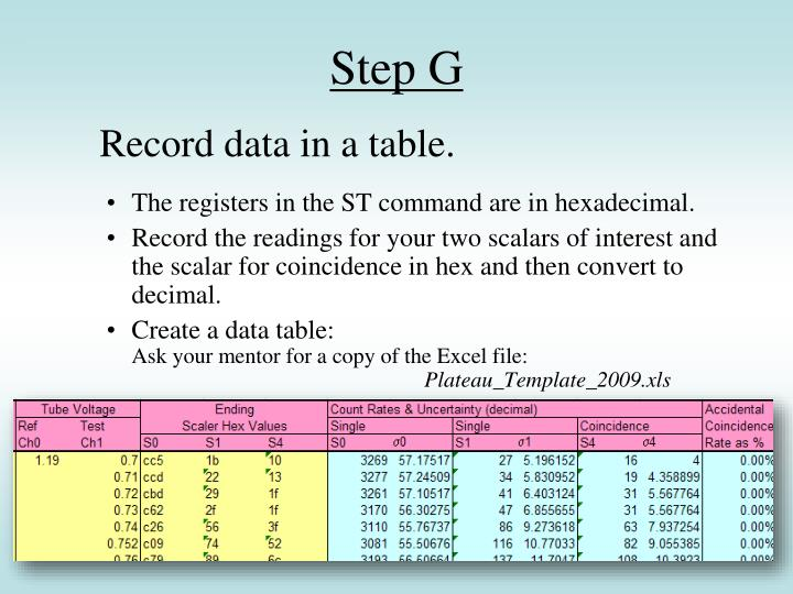 Record data in a table.