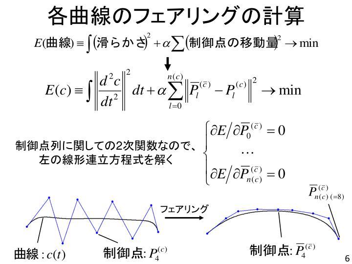 各曲線のフェアリングの計算
