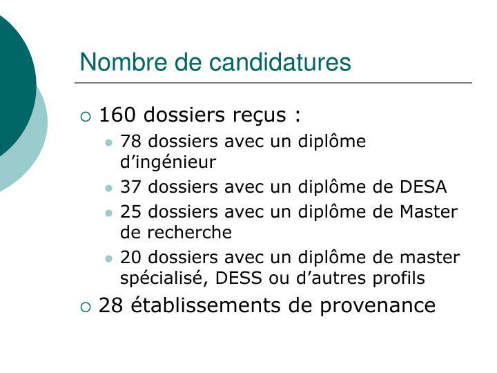 Nombre de candidatures