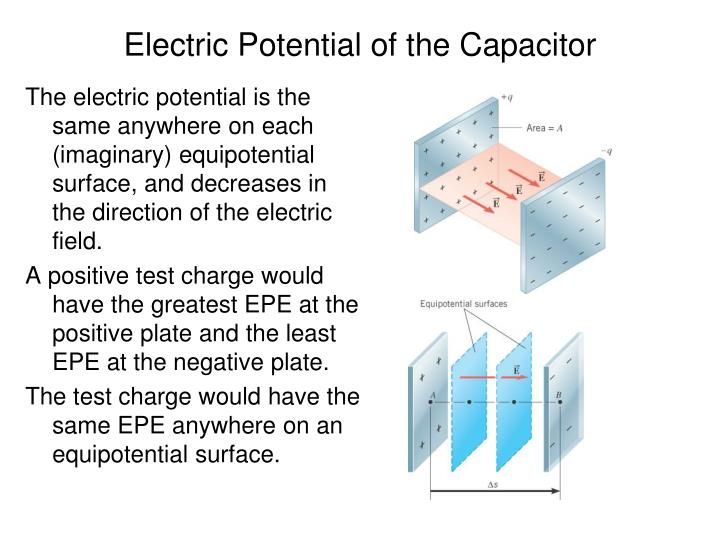 Electric Potential of the Capacitor