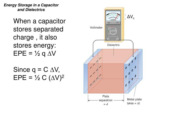 Energy Storage in a Capacitor and Dielectrics