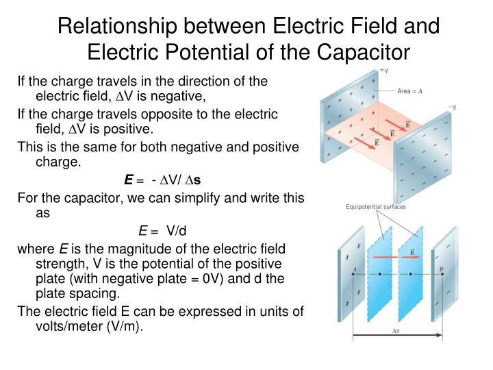 Relationship between Electric Field and Electric Potential of the Capacitor