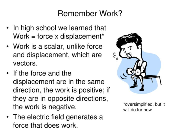 Remember Work?