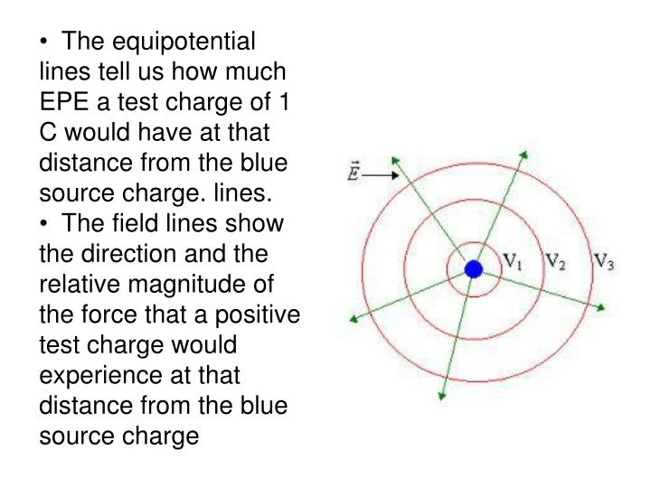 The equipotential lines tell us how much EPE a test charge of 1 C would have at that distance from the blue source charge. lines.