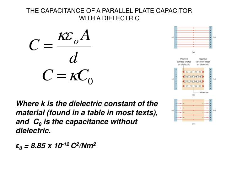 THE CAPACITANCE OF A PARALLEL PLATE CAPACITOR WITH A DIELECTRIC