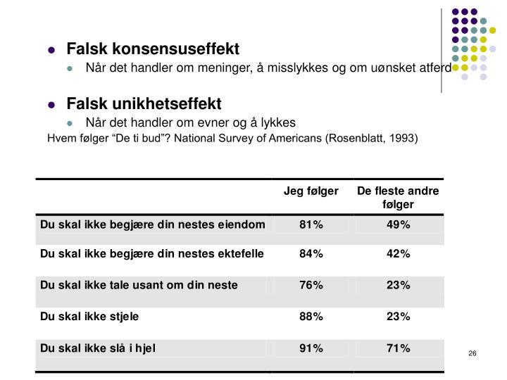 Falsk konsensuseffekt