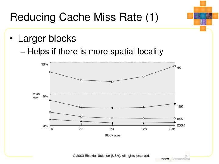 Reducing Cache Miss Rate (1)