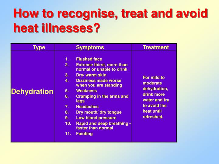 How to recognise, treat and avoid heat illnesses?