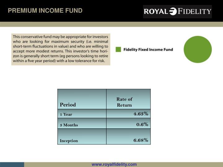 PREMIUM INCOME FUND