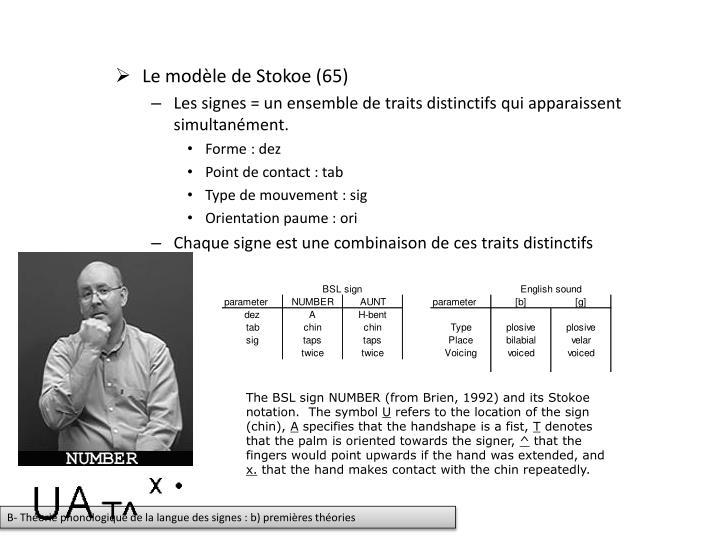Le modèle de Stokoe (65)