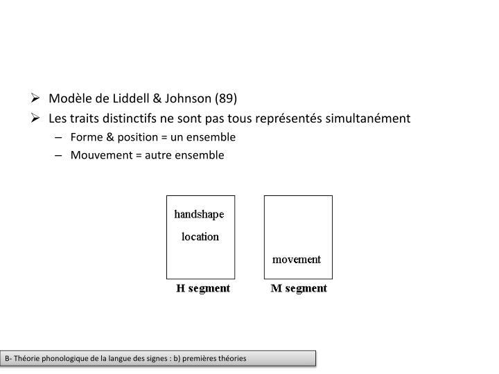 Modèle de Liddell & Johnson (89)